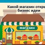 Какой магазин открыть бизнес идеи